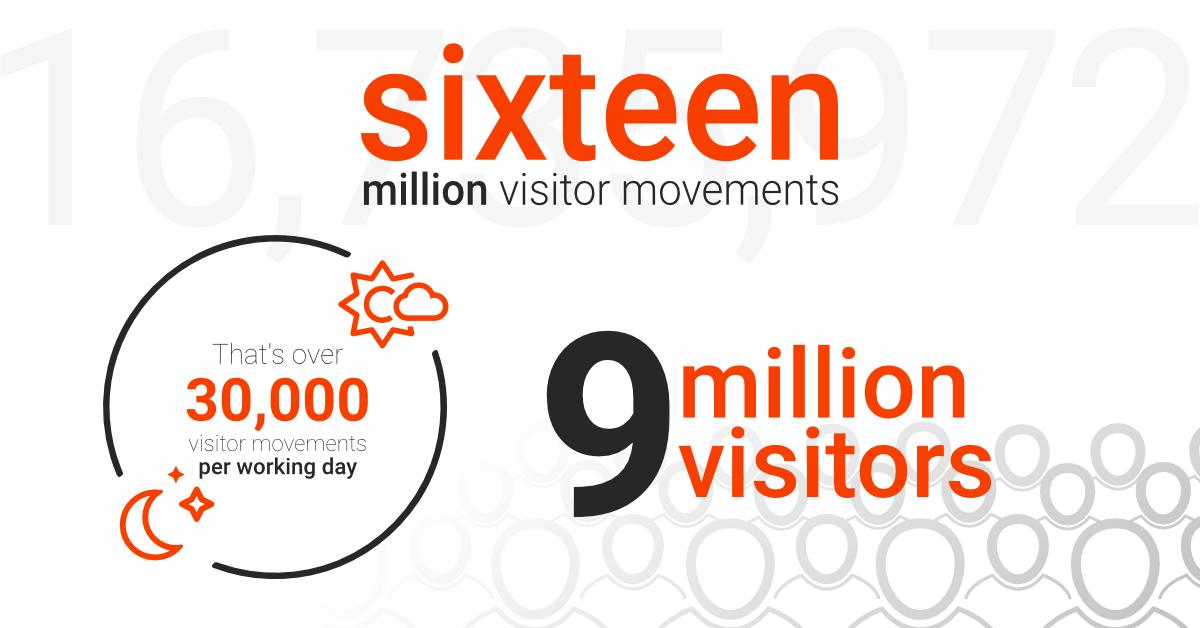 1200x628-sixteen million